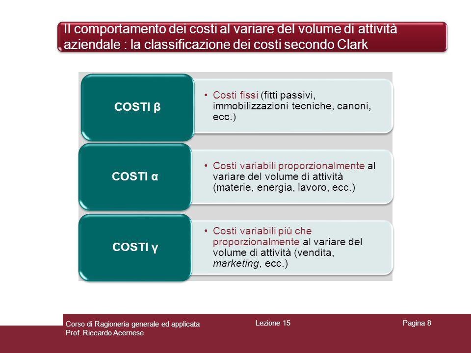 Il comportamento dei costi al variare del volume di attività aziendale : la classificazione dei costi secondo Clark