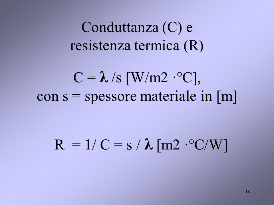 Conduttanza (C) e resistenza termica (R)