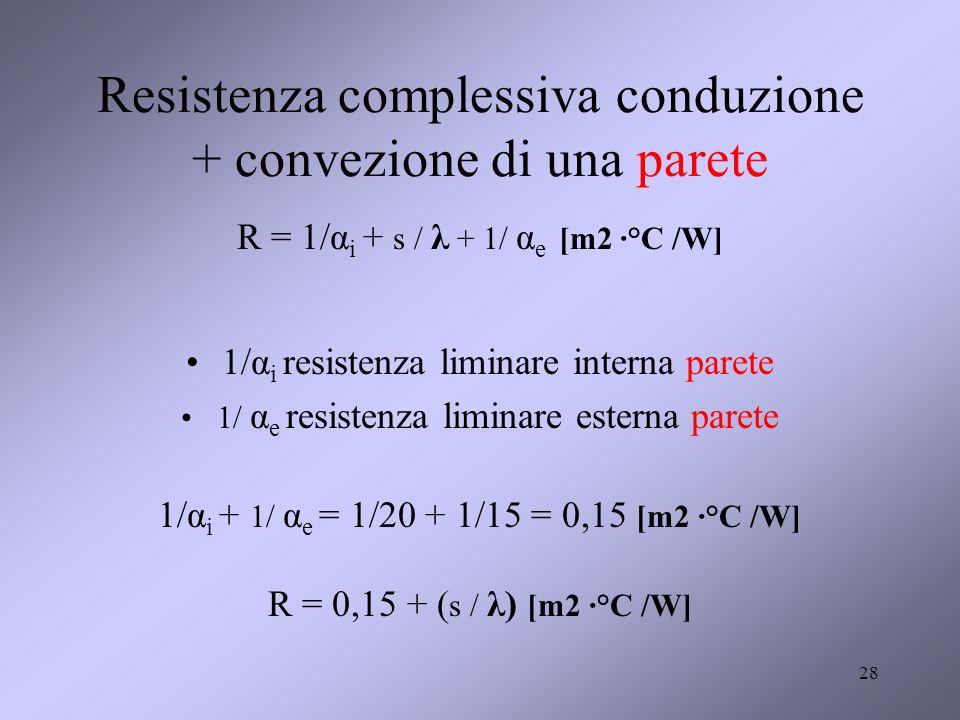 Resistenza complessiva conduzione + convezione di una parete