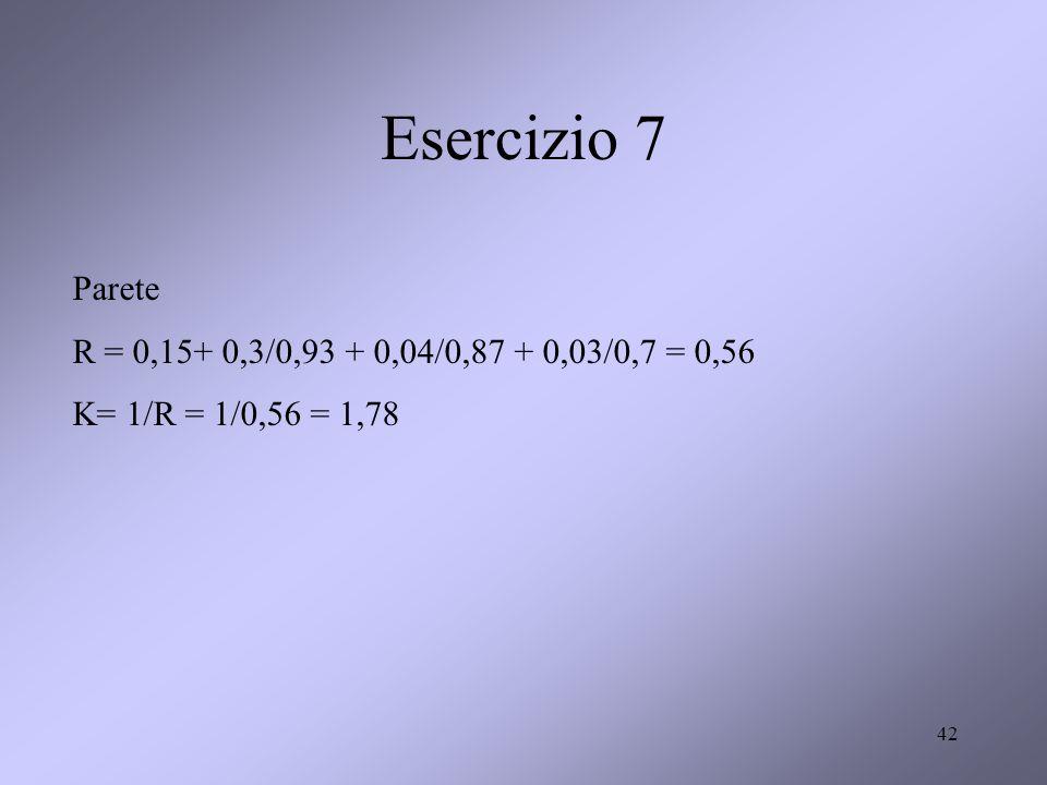Esercizio 7 Parete R = 0,15+ 0,3/0,93 + 0,04/0,87 + 0,03/0,7 = 0,56
