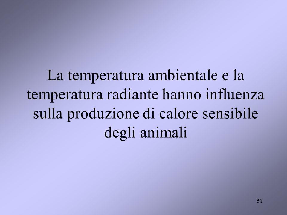 La temperatura ambientale e la temperatura radiante hanno influenza sulla produzione di calore sensibile degli animali