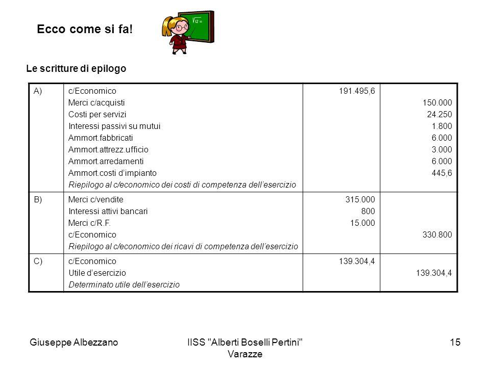 IISS Alberti Boselli Pertini Varazze