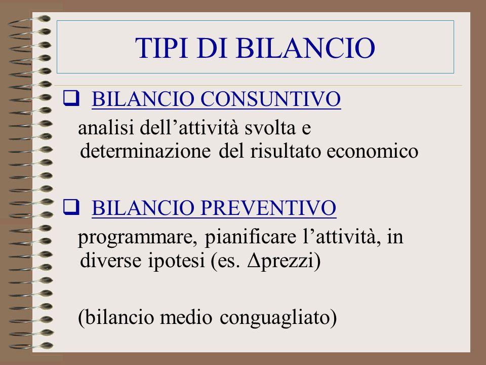 TIPI DI BILANCIO BILANCIO CONSUNTIVO