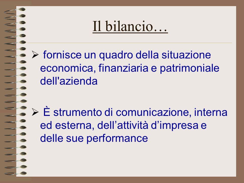 Il bilancio… fornisce un quadro della situazione economica, finanziaria e patrimoniale dell azienda.