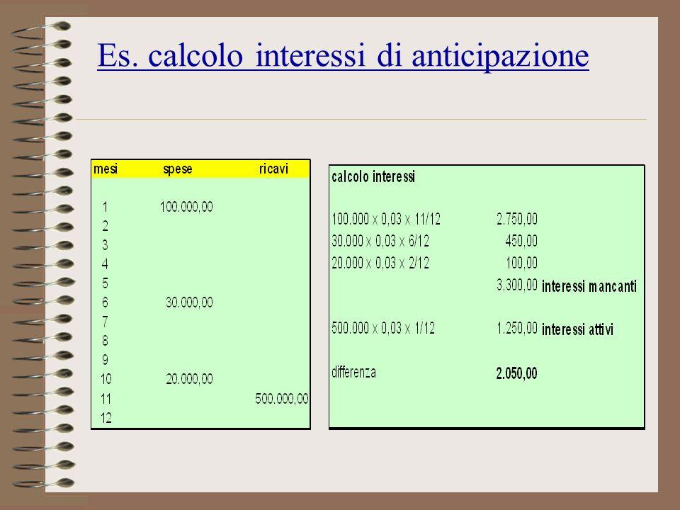 Es. calcolo interessi di anticipazione