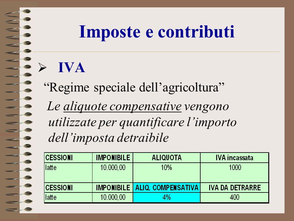 Imposte e contributi IVA Regime speciale dell'agricoltura