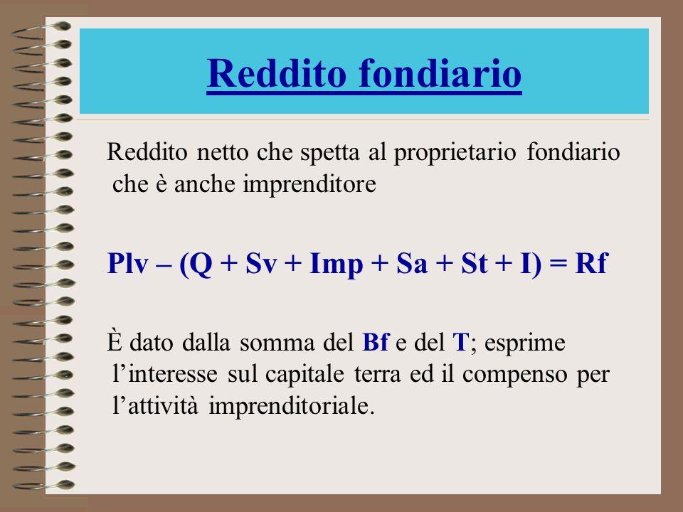 Reddito fondiarioReddito netto che spetta al proprietario fondiario che è anche imprenditore. Plv – (Q + Sv + Imp + Sa + St + I) = Rf.
