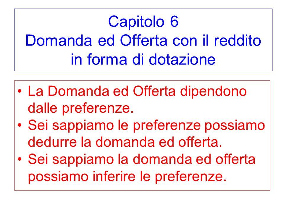 Capitolo 6 Domanda ed Offerta con il reddito in forma di dotazione