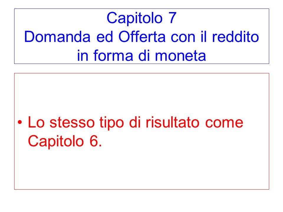 Capitolo 7 Domanda ed Offerta con il reddito in forma di moneta
