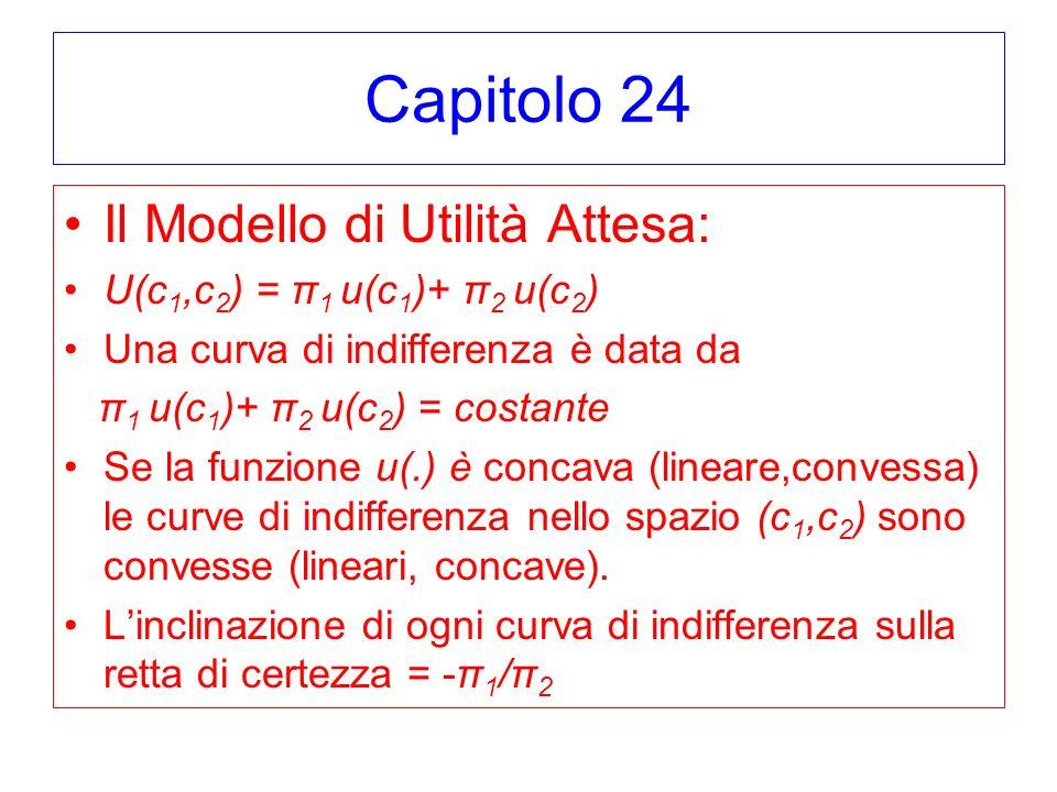 Capitolo 24 Il Modello di Utilità Attesa: