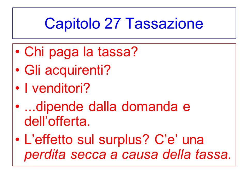 Capitolo 27 Tassazione Chi paga la tassa Gli acquirenti I venditori