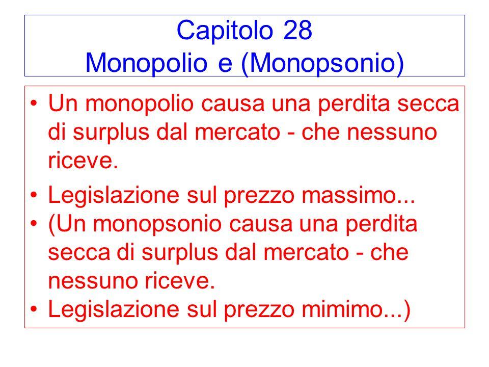 Capitolo 28 Monopolio e (Monopsonio)
