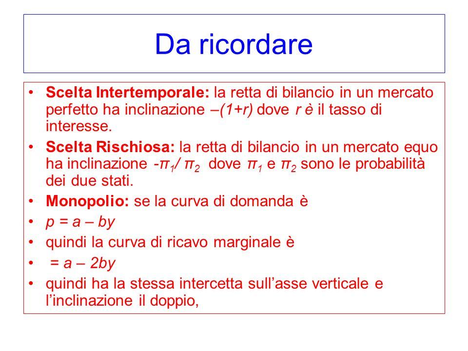 Da ricordare Scelta Intertemporale: la retta di bilancio in un mercato perfetto ha inclinazione –(1+r) dove r è il tasso di interesse.