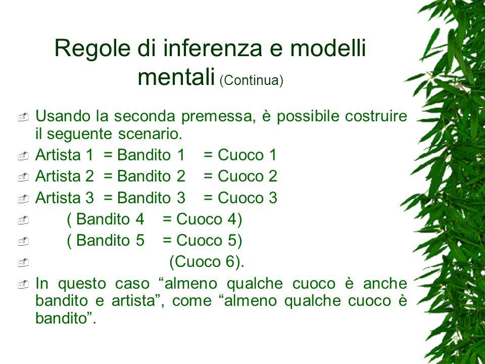 Regole di inferenza e modelli mentali (Continua)