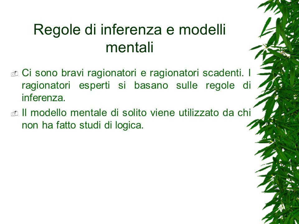 Regole di inferenza e modelli mentali