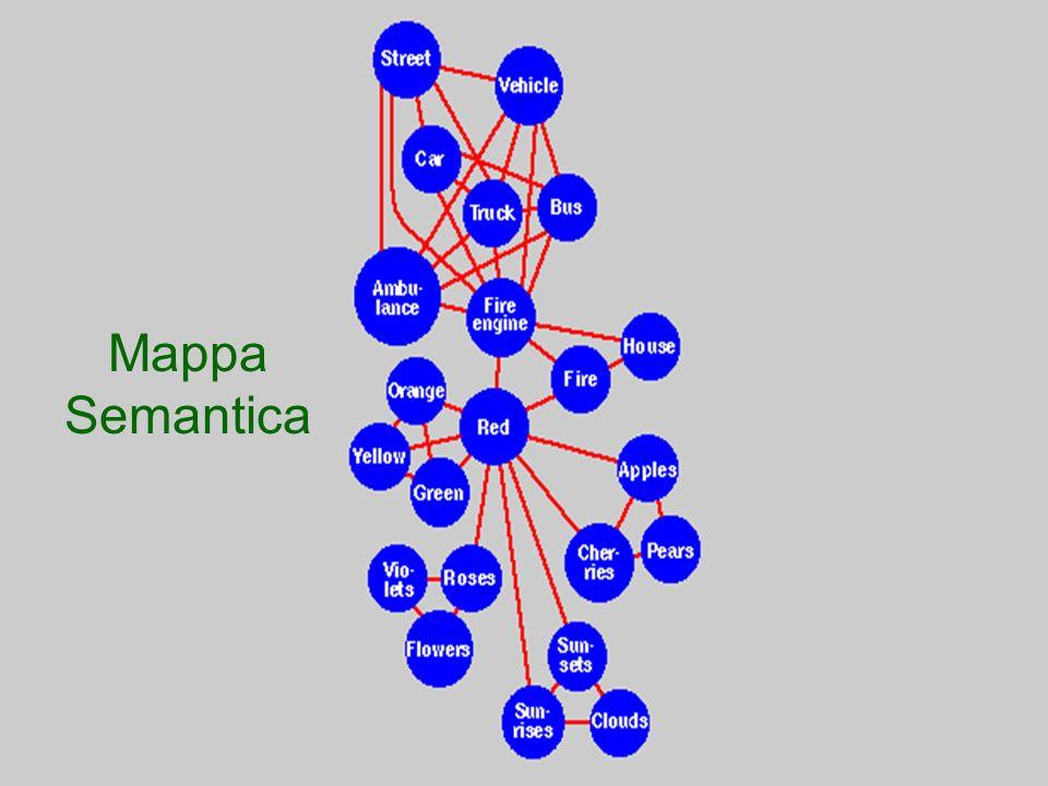 Mappa Semantica