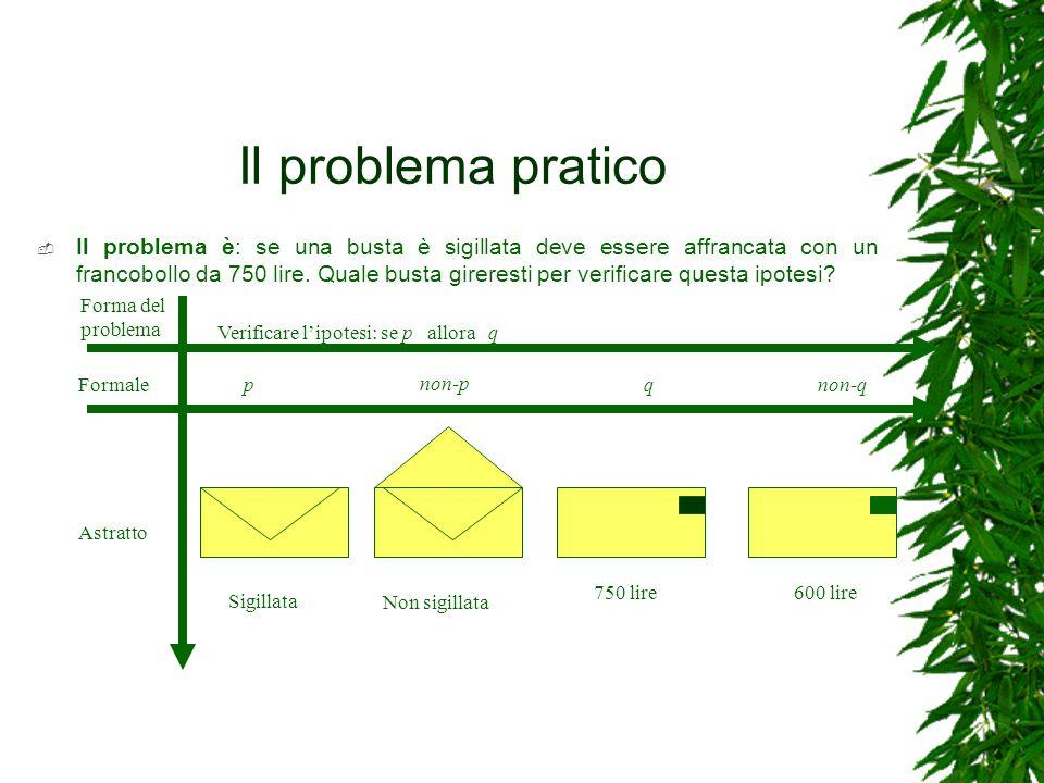 Il problema pratico