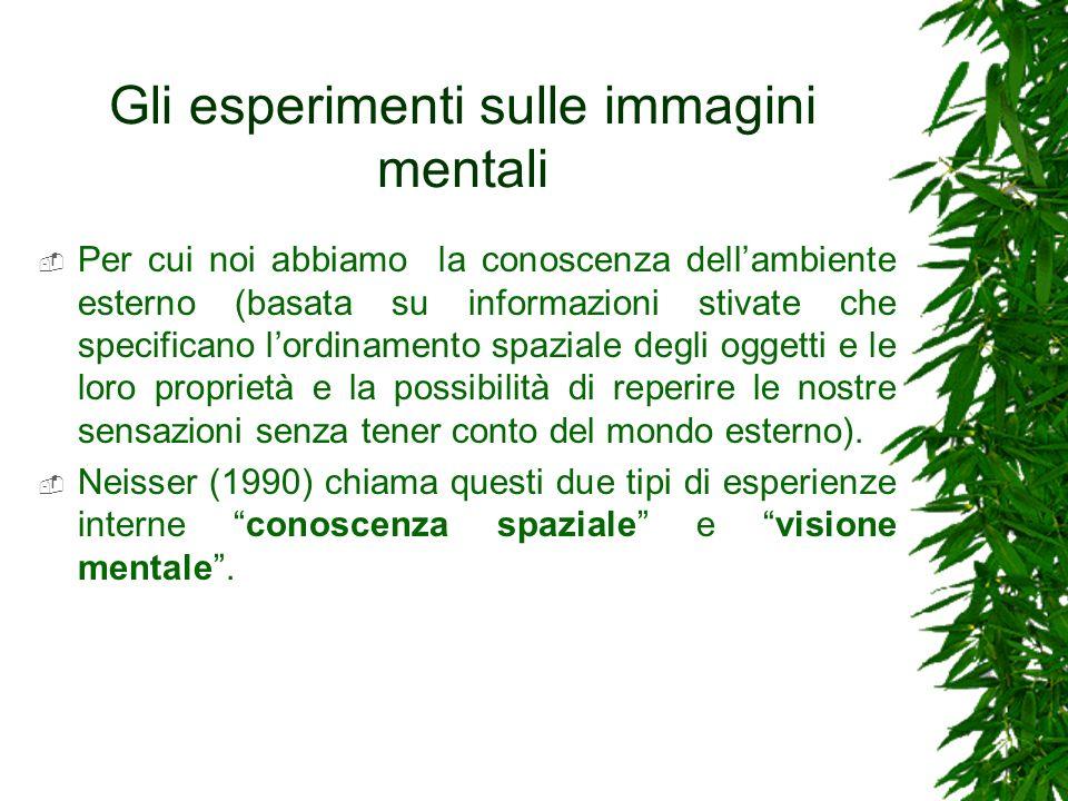 Gli esperimenti sulle immagini mentali