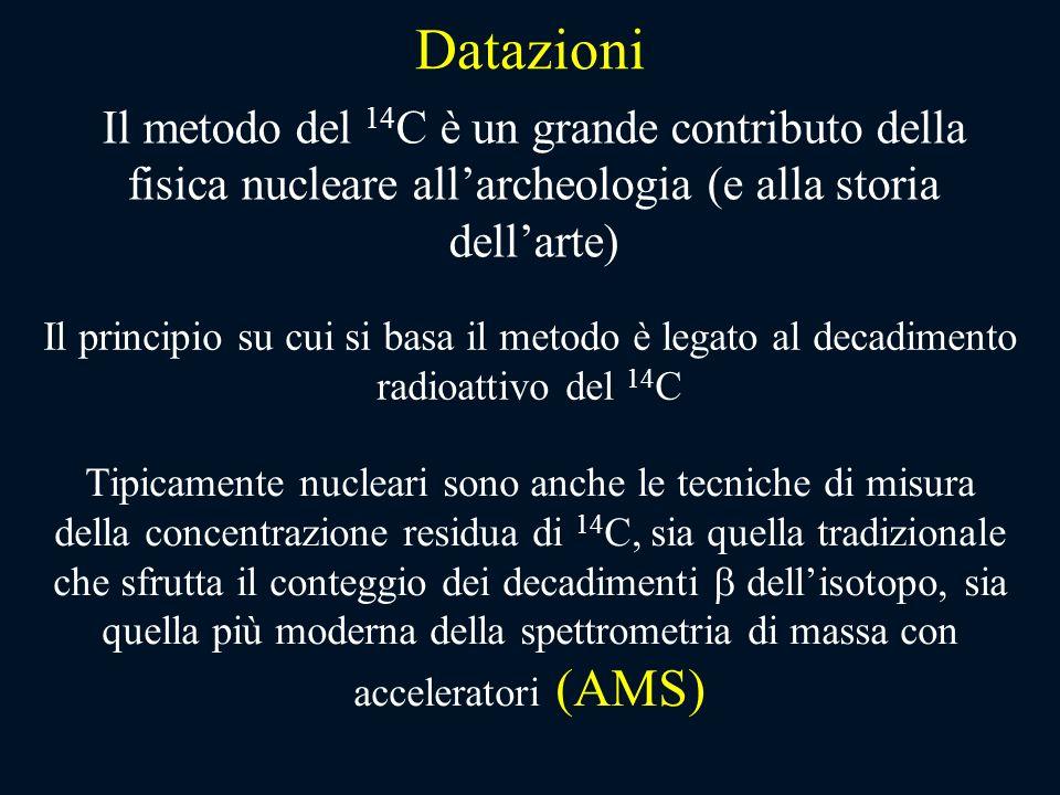 Datazioni Il metodo del 14C è un grande contributo della fisica nucleare all'archeologia (e alla storia dell'arte)