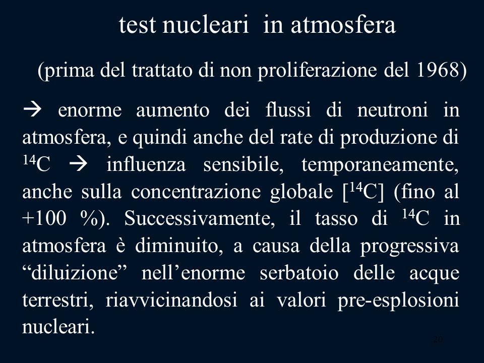 test nucleari in atmosfera