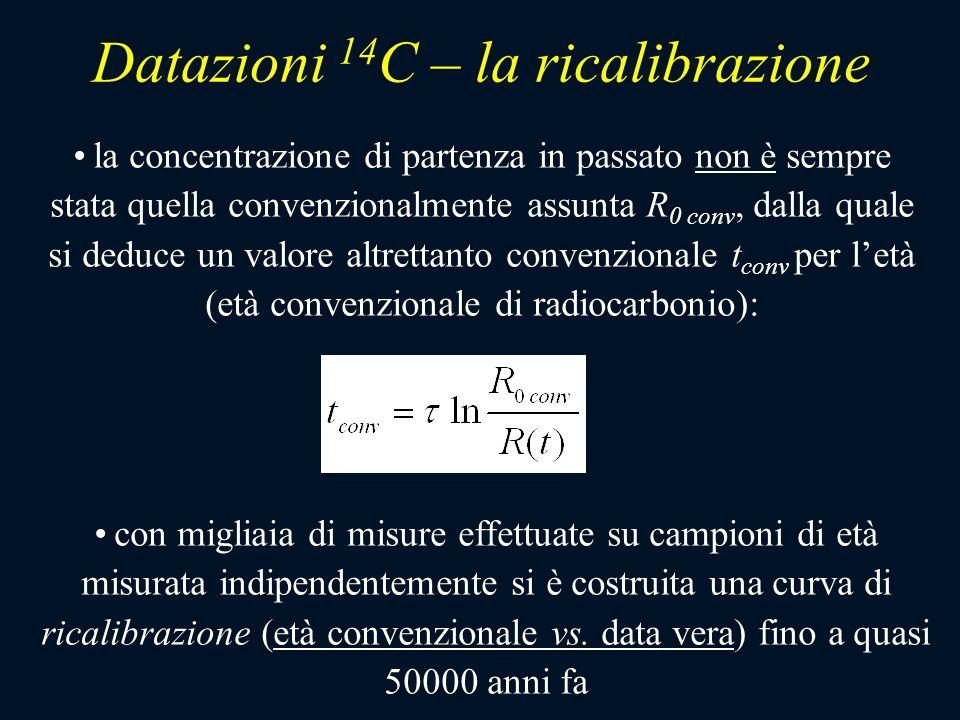Datazioni 14C – la ricalibrazione