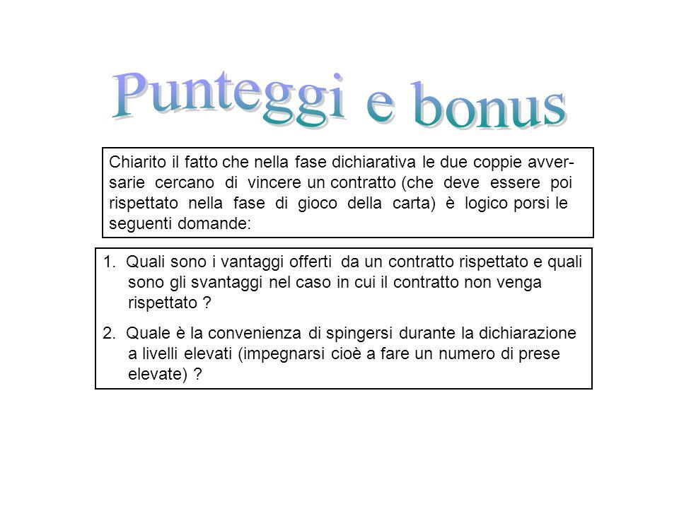 Punteggi e bonus