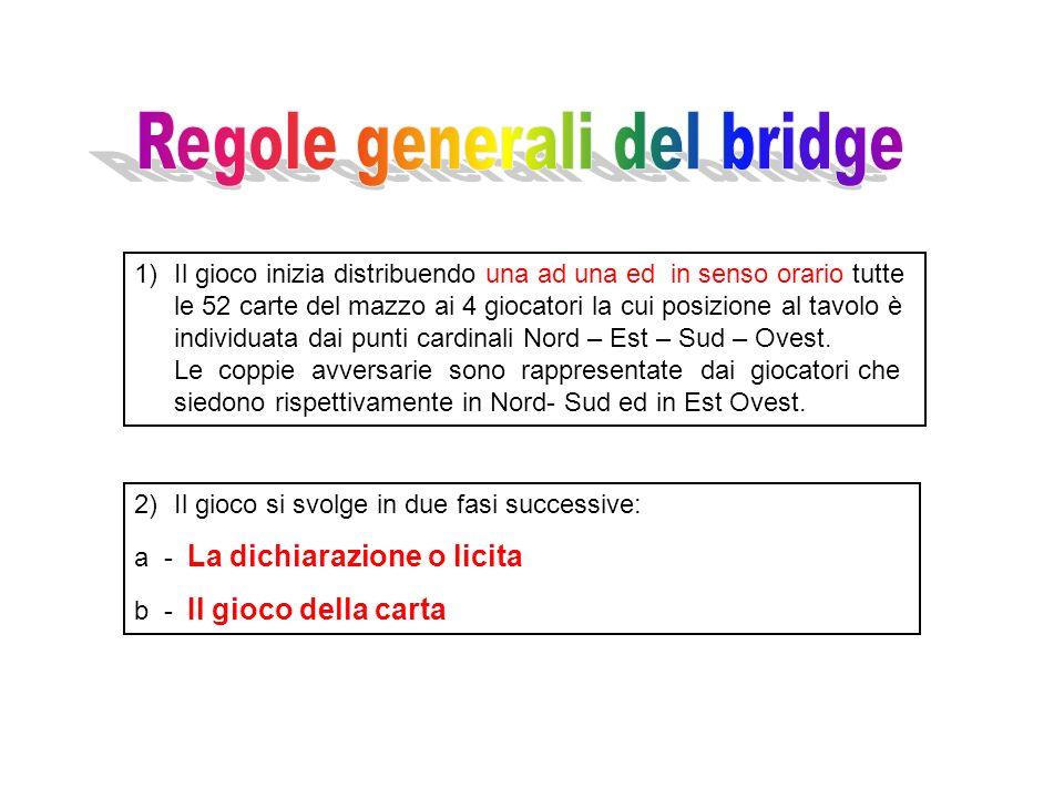 Regole generali del bridge