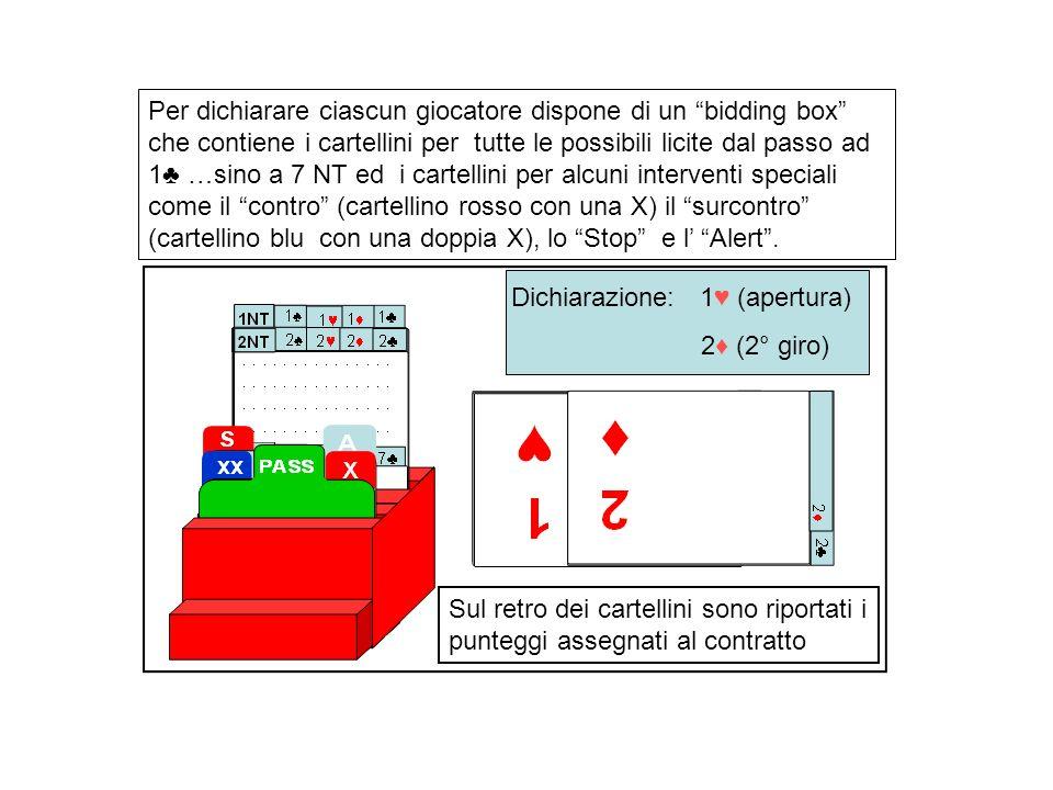 Per dichiarare ciascun giocatore dispone di un bidding box che contiene i cartellini per tutte le possibili licite dal passo ad 1♣ …sino a 7 NT ed i cartellini per alcuni interventi speciali come il contro (cartellino rosso con una X) il surcontro (cartellino blu con una doppia X), lo Stop e l' Alert .