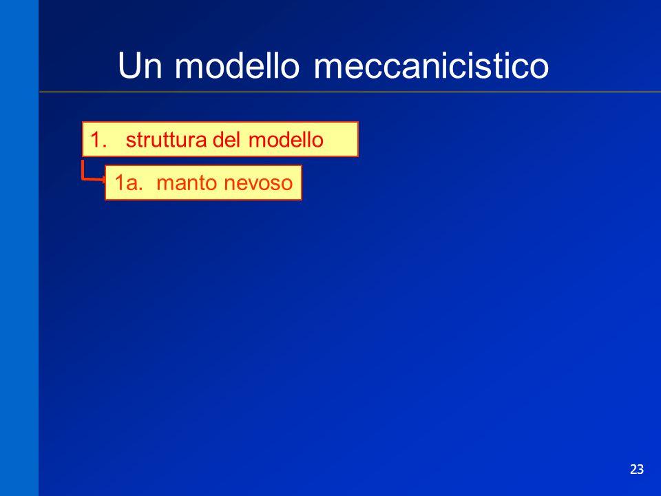 Un modello meccanicistico