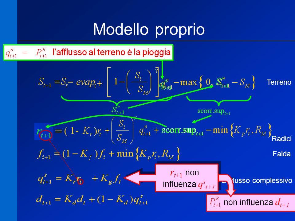 Modello proprio rt+1 non influenza qst+1 non influenza dt+1 Terreno