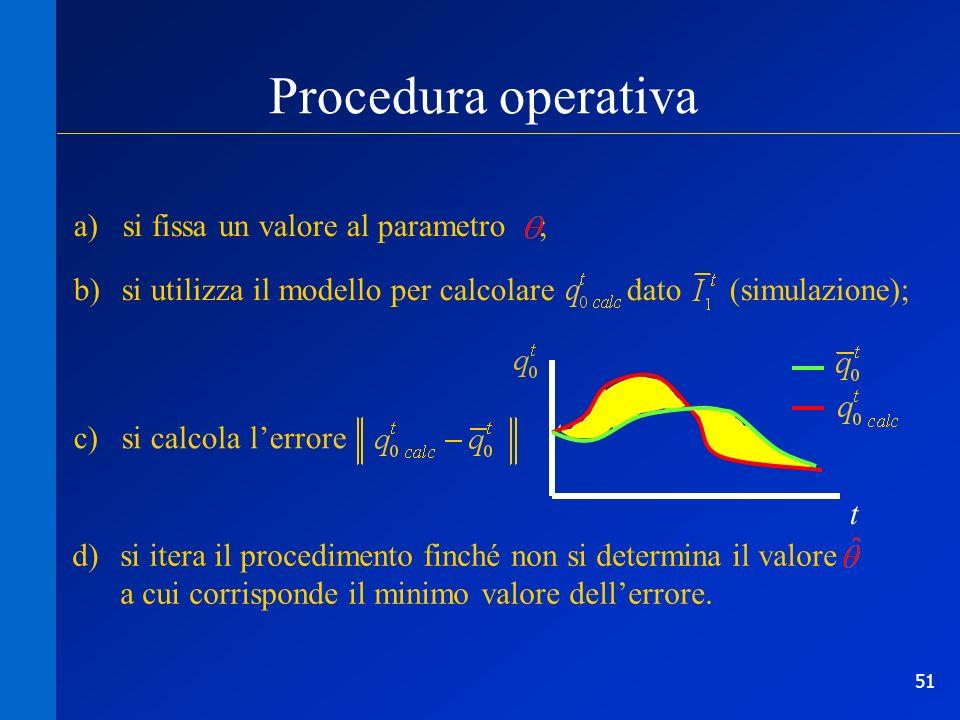 Procedura operativa a) si fissa un valore al parametro ;
