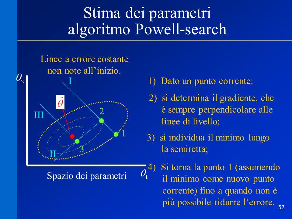 Stima dei parametri algoritmo Powell-search