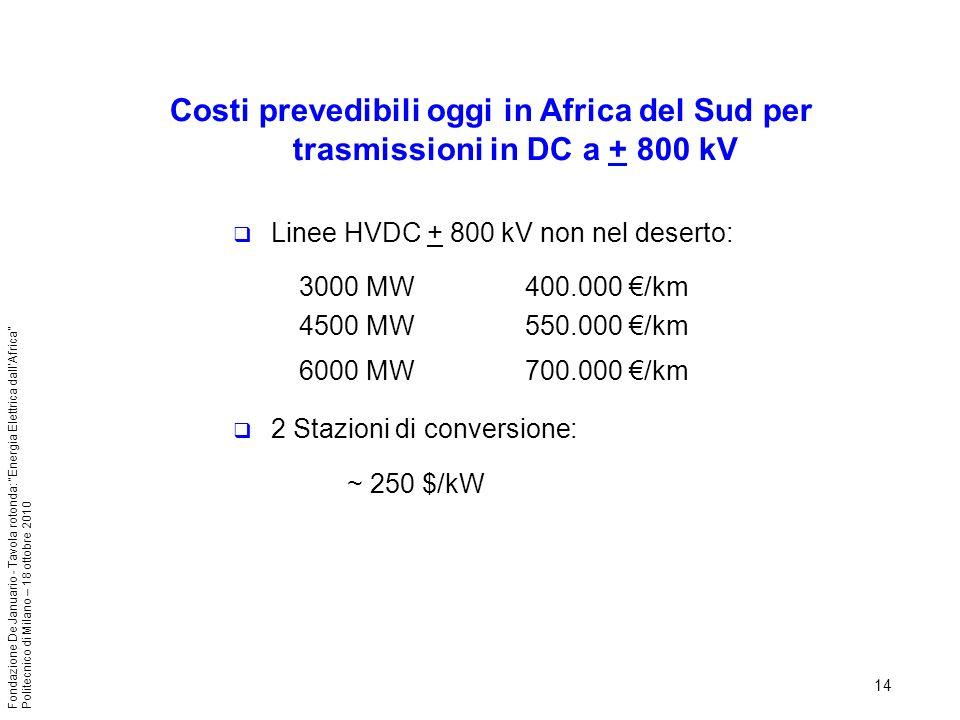 Costi prevedibili oggi in Africa del Sud per trasmissioni in DC a + 800 kV