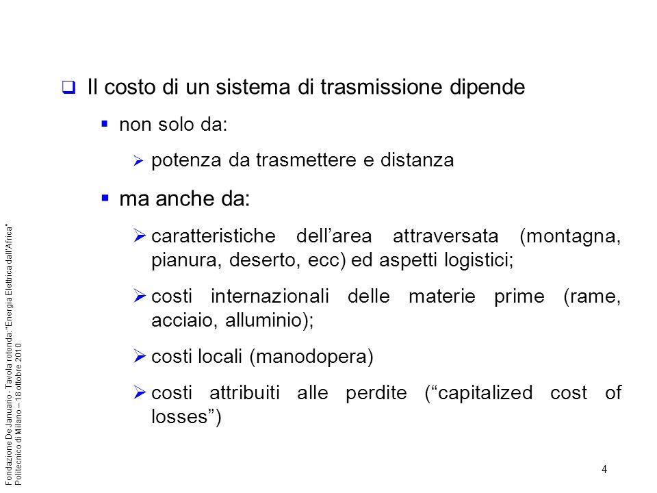 Il costo di un sistema di trasmissione dipende