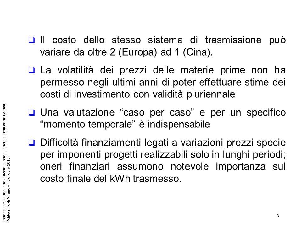 Il costo dello stesso sistema di trasmissione può variare da oltre 2 (Europa) ad 1 (Cina).