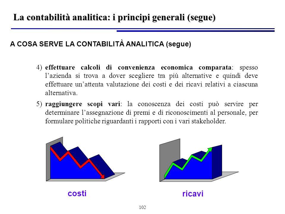 La contabilità analitica: i principi generali (segue)