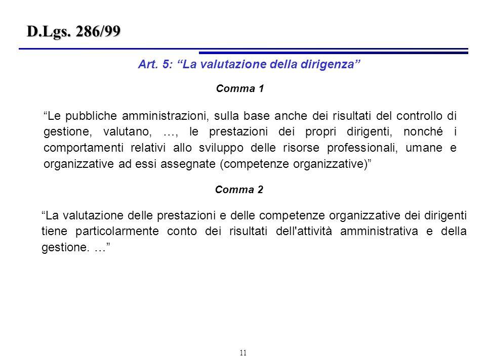 Art. 5: La valutazione della dirigenza