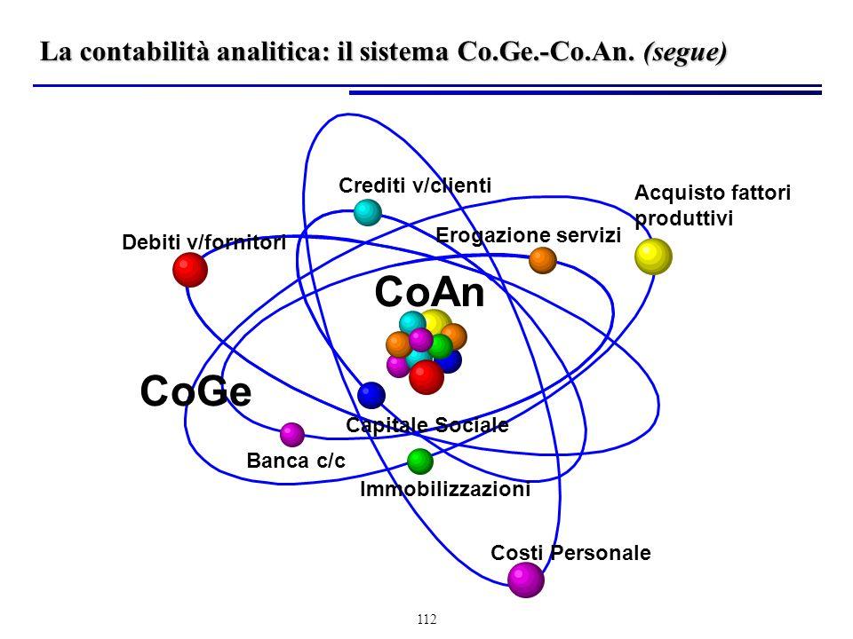 CoAn CoGe La contabilità analitica: il sistema Co.Ge.-Co.An. (segue)