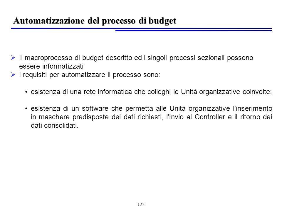 Automatizzazione del processo di budget