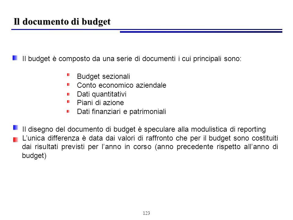 Il documento di budget Il budget è composto da una serie di documenti i cui principali sono: Budget sezionali.