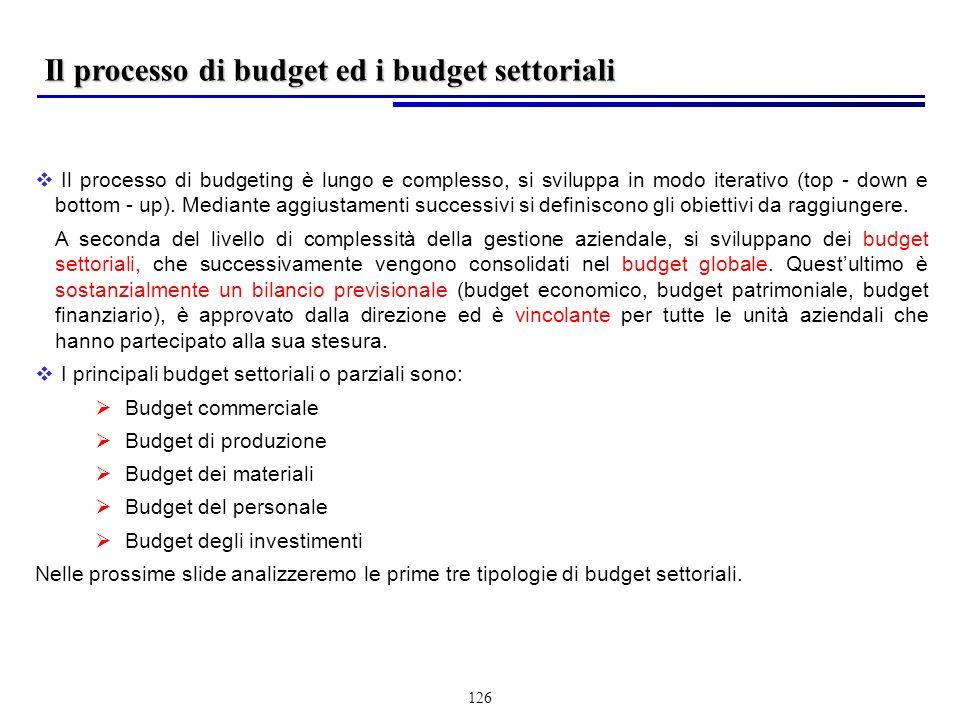 Il processo di budget ed i budget settoriali