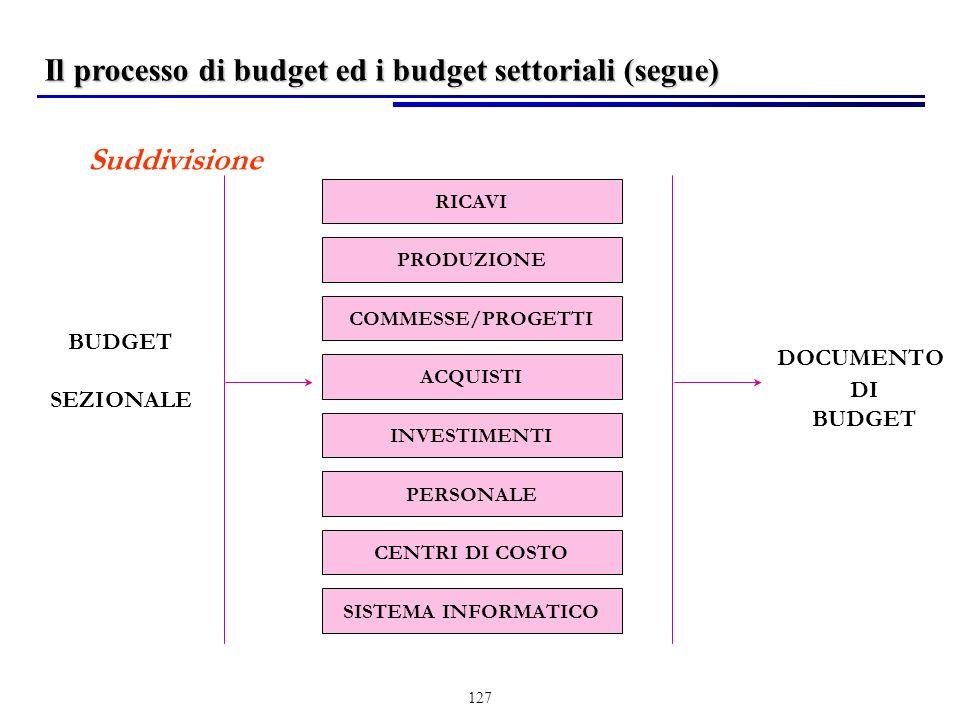 Il processo di budget ed i budget settoriali (segue)