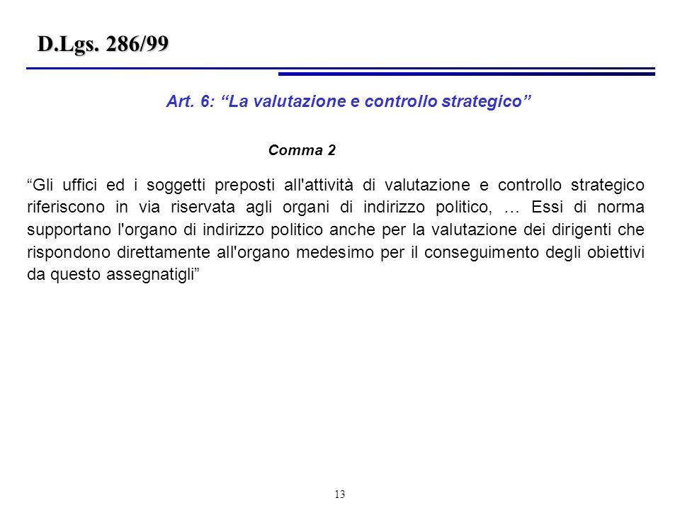 Art. 6: La valutazione e controllo strategico