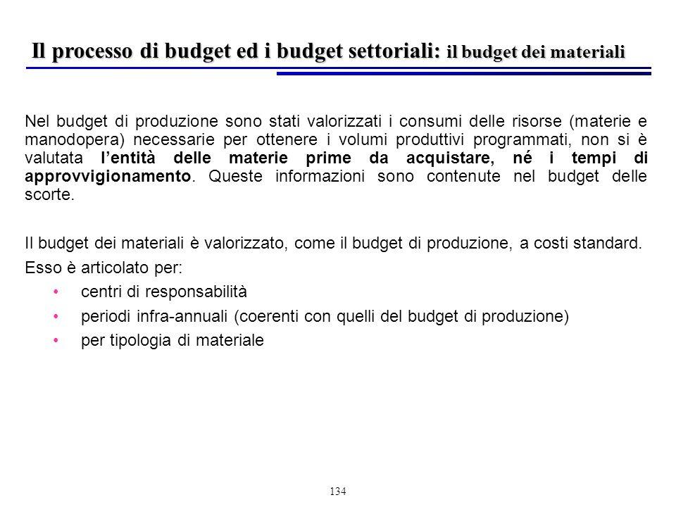 Il processo di budget ed i budget settoriali: il budget dei materiali