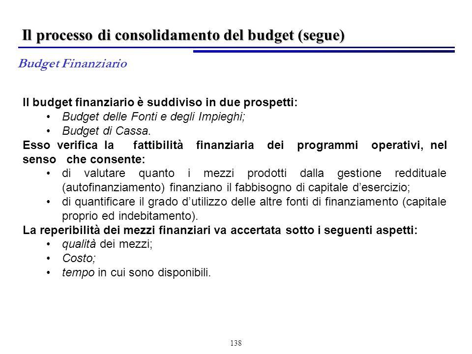 Il processo di consolidamento del budget (segue)