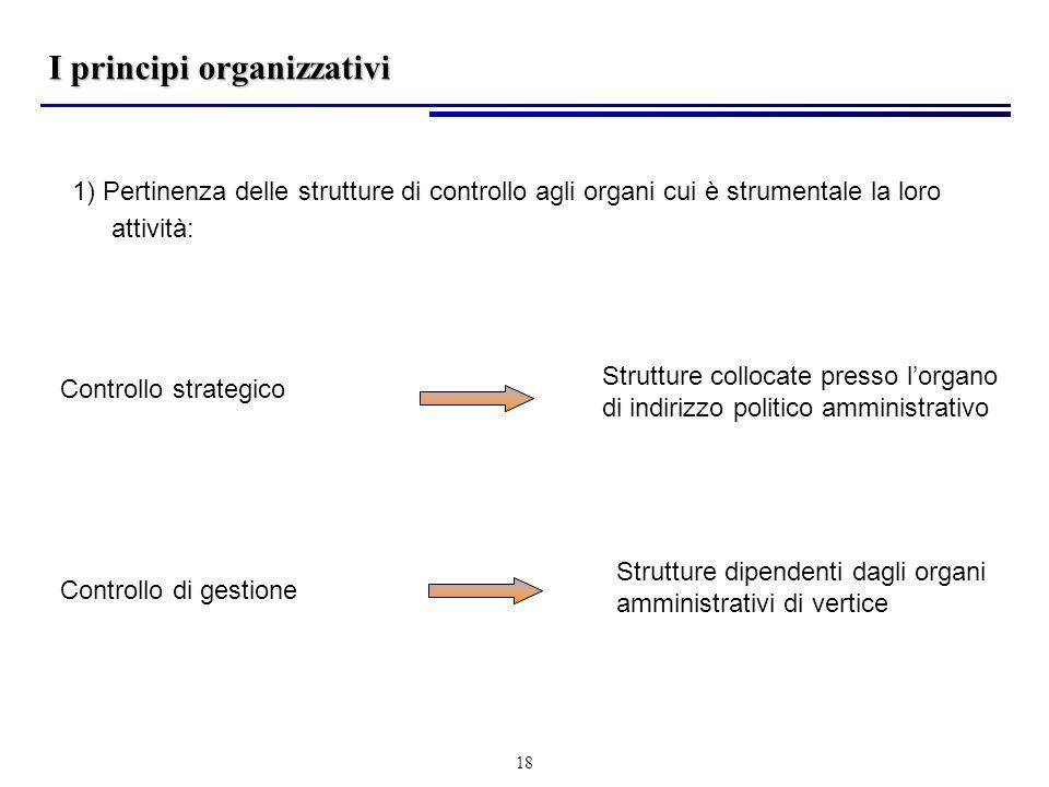 I principi organizzativi