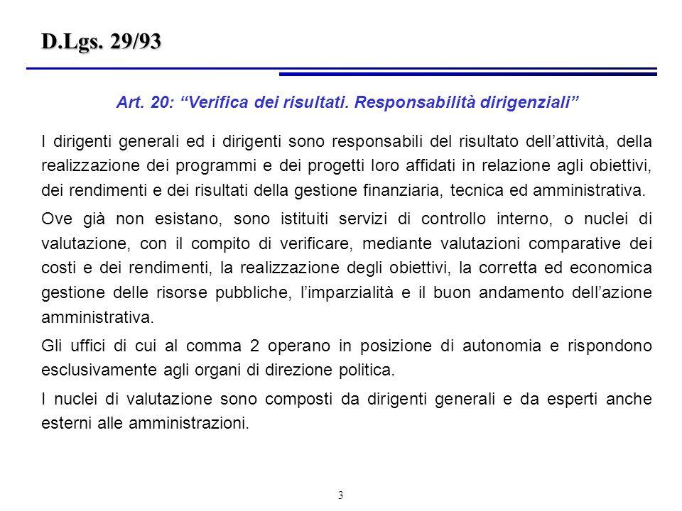 Art. 20: Verifica dei risultati. Responsabilità dirigenziali