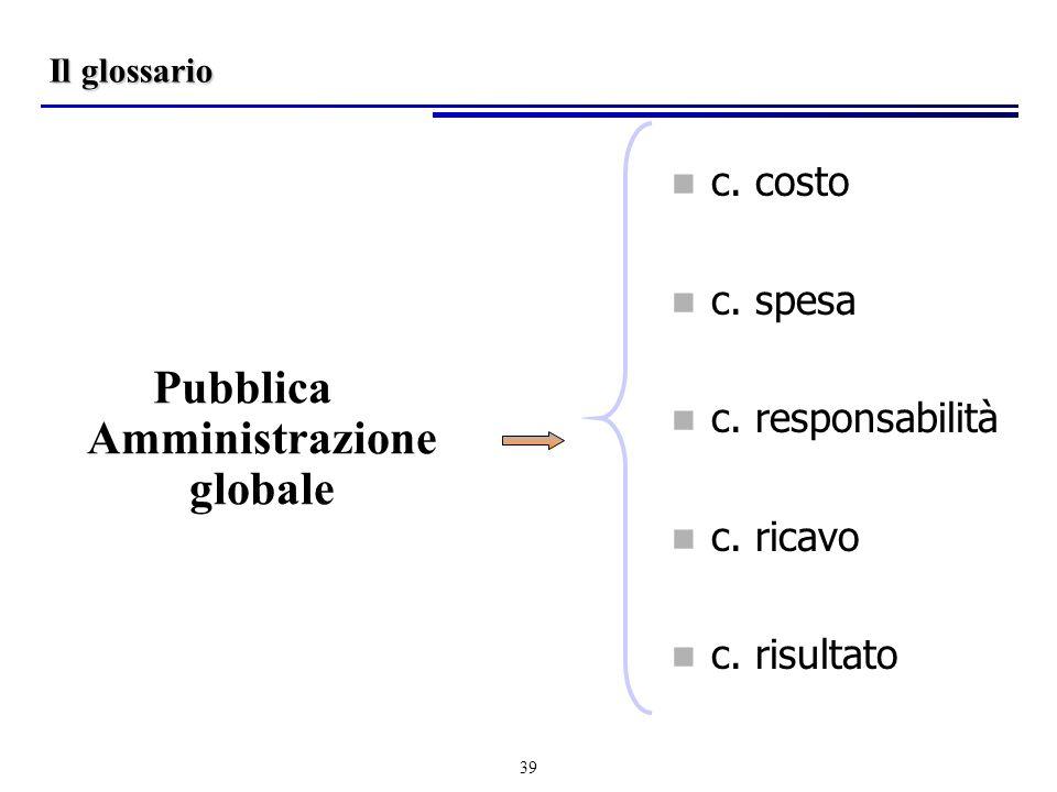 Pubblica Amministrazione globale