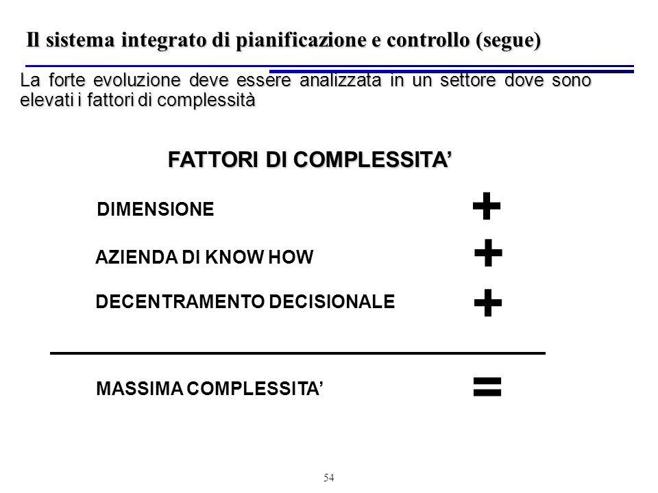 FATTORI DI COMPLESSITA'