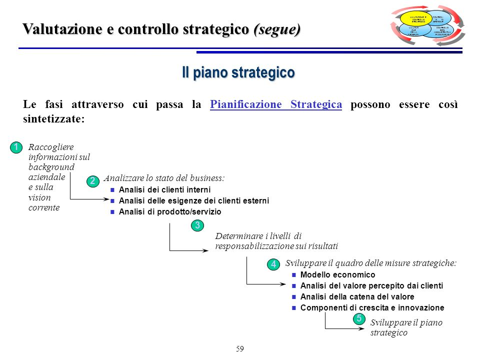 Valutazione e controllo strategico (segue)